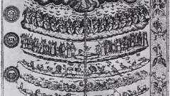 Ангельские чины. Небесная иерархия: 9 чинов ангелов