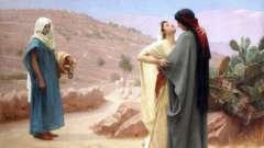 Библейские имена мужские и женские, их значения и перевод