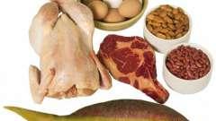 Чем отличается белковая диета для быстрого похудения?