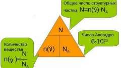 Что такое количество вещества и как его определяют