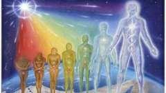Духовное развитие человека. Нравственное и духовное развитие личности