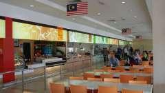 Фудкорты в торговых центрах, их оформление и фото. Фудкорт - что это?