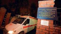 Ганнушкина больница: где находится? Отзывы и фото