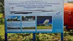 Изучаем ульяновск. Музей гражданской авиации