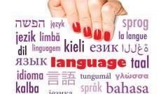 Языкознание - это... Основные разделы языкознания