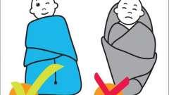 Как пеленать правильно ребенка правильно?