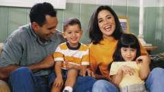 Какие отношения регулирует семейное право