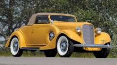 Lincoln - автомобильная марка: возникновение, история, развитие