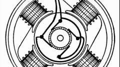 Машины постоянного тока: принцип действия