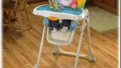 Многие мамочки рекомендуют стульчик для кормления happy baby william, а почему?