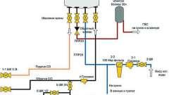 Монтаж газового котла в частном доме: технология