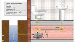 Насосная станция: схема подключения. Автоматическая насосная станция для водоснабжения дома