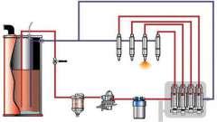 Неисправности топливной системы дизельного двигателя: обзор возможных причин и способы решения проблем