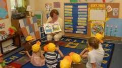Оформление класса в начальной школе. Советы по обустройству. Уголок класса - оформление, шаблоны