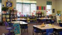 Оформление классного уголка в начальной школе