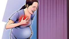 Перестала болеть грудь при беременности - что это значит? До какого срока болит грудь?
