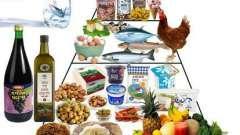 Пирамида питания. Пирамида правильного питания. Здоровое питание: пирамида питания