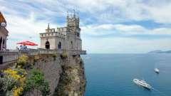 Популярные гостиницы крыма на берегу моря