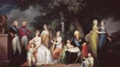 Праздник любви, семьи и верности: история, сценарий