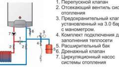 Схема обвязки газового котла отопления и ее элементы