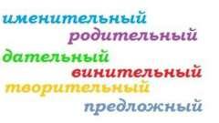 Сколько в русском языке падежей? Определение падежа. Падежи - примеры