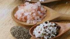 Слабое основание и сильная кислота при гидролизе солей