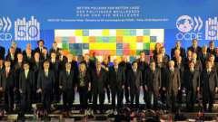 Страны организации экономического сотрудничества и развития. Оэср и ее деятельность