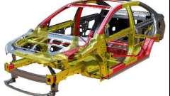 Строение автомобиля для начинающих