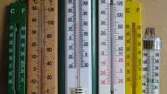 Термометр комнатный: виды, классификация, общие рекомендации по применению