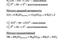 Взаимодействие кислот с металлами. Взаимодействие серной кислоты с металлами