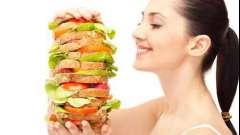 Желание поесть - это голод или аппетит?